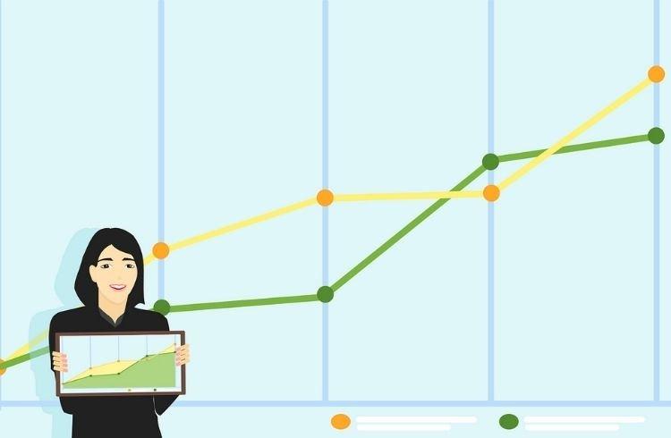 Data Graphs Denoting Growth