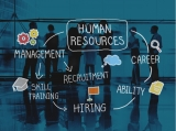 Must-Have HR Management Tools Every Company Needs